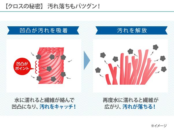 【番組限定】シボリックス特別セット