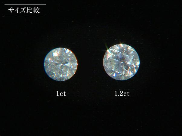 高島屋 オールプラチナ超大粒1.2ctダイヤペンダント【鑑定書付】
