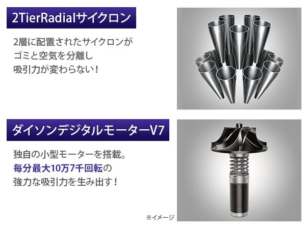 【特別価格】ダイソンコードレス掃除機 V7フラフィー オリジン 特別セット