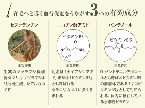 薬用育毛剤 スパニスト薬用スカルプ&ヘアエッセンス
