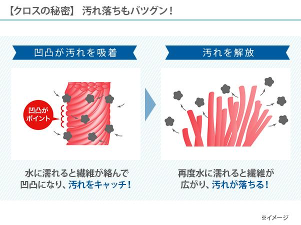 【番組限定】シボリックスプラス特別セット