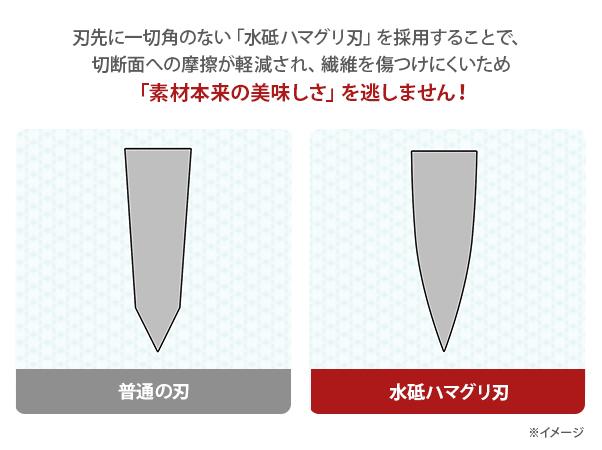 料理研究家 浜内千波 監修 美味しい包丁6