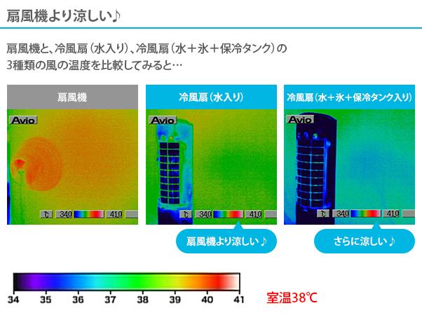 スリムタワー冷風扇 ウォータークールファン5