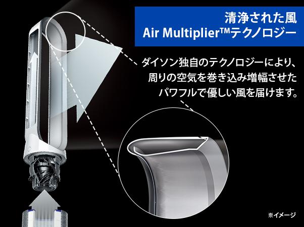 ダイソン空気清浄機能付タワーファン ピュアクールリンク TP034